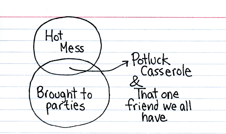 "A black ink drawing of a venn diagram  on a lined index card. One circle is labeled ""hot mess"" and the other circle is ""brought to parties."" The overlap is labeled ""Potluck casserole & That one friend we all have."""