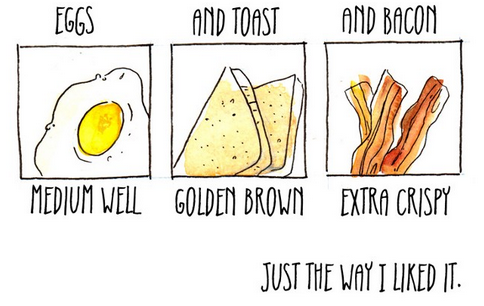 "A three panel drawing of eggs fried medium well, toast cooked golden brown and bacon fried extra crispy with the text ""Just the way I liked it"""